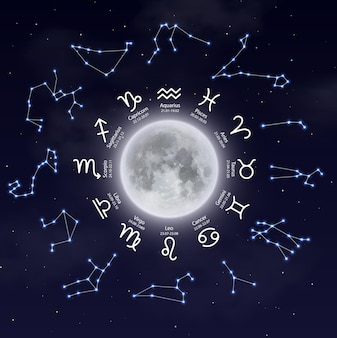 Zodiac horoscope signs, constellations and moon