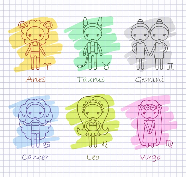 Zodiac horoscope with draw girls set