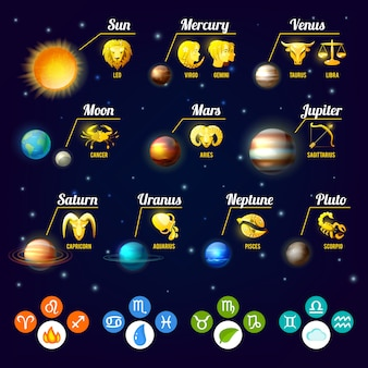 Zodiac infographics set