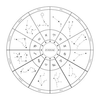Zodiac wheel illustration geometric horoscope symbols on white background astrological calendar