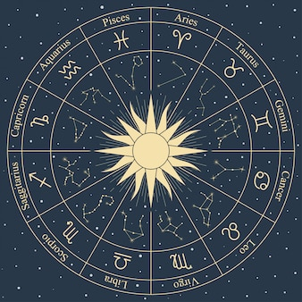Zodiac wheel symbols and constellation
