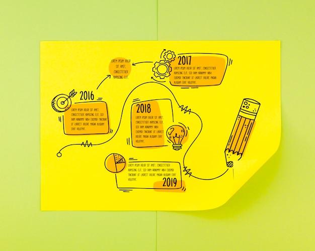 Hand gezeichnete zeitleiste mit skizzenhaften elementen