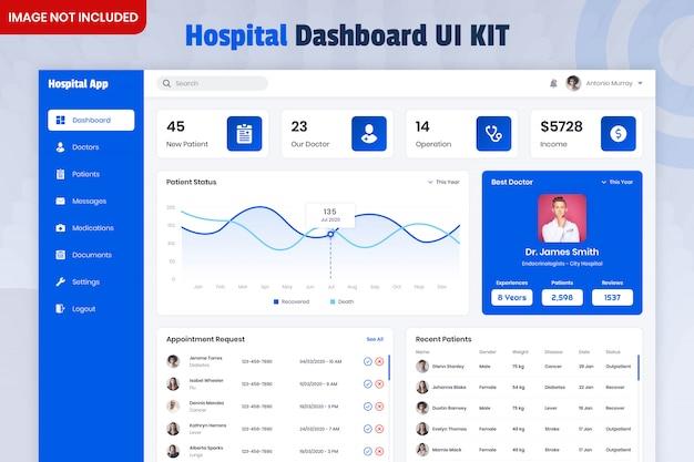 Krankenhaus dashboard ui kit