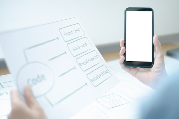 Modell der entwicklungsschnittstelle des kreativen smartphone-anwendungsprozesses des ux-grafikdesigners für das web-mobiltelefon