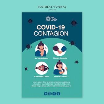 Plakatschablone mit covid 19 thema