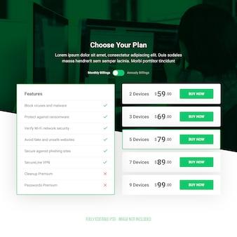 Tabelle des gerätebasispreisplans mit registerkarten und details