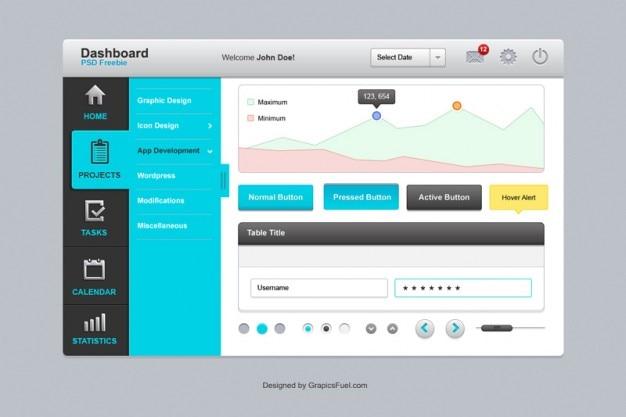 Vollständige und klare persönliches dashboard mit großen elementen