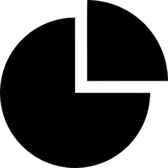 Cirkelvormige grafiek
