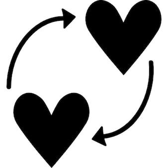 Het delen van de liefde