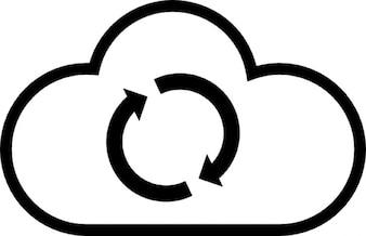 Atualização cloud computador
