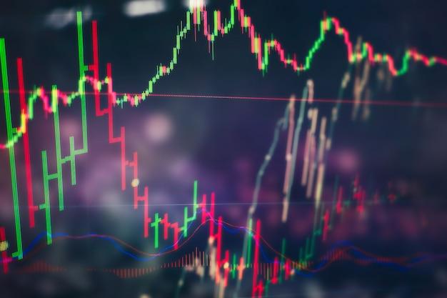 Affichage des cotations boursières. graphique d'entreprise. tendance baissière haussière. tendance haussière tendance baissière du graphique en chandeliers. contexte du graphique d'entreprise: analyse de la comptabilité d'entreprise sur des fiches d'information.