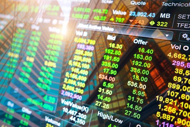 Affichage des cotations boursières