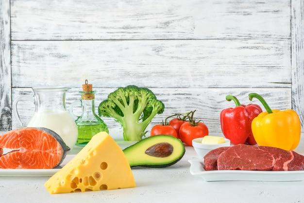 Aliments pour régime cétogène