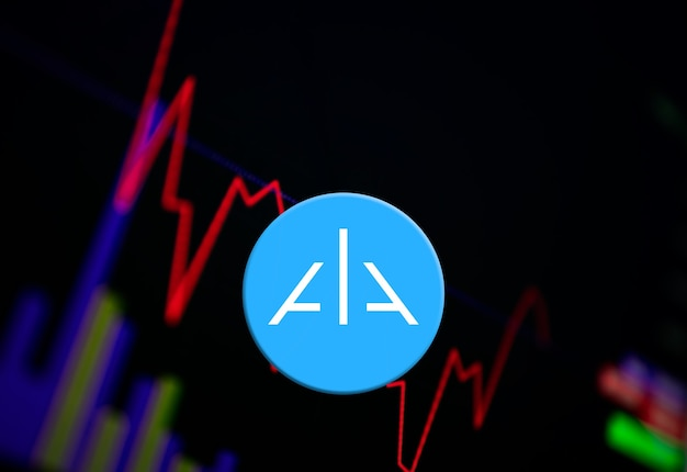 Alpha finance lab graphique de croissance des pièces de crypto-monnaie alpha sur le graphique d'échange
