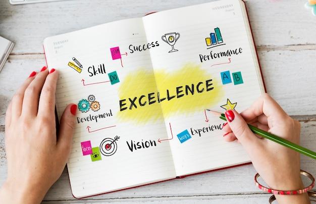 Amélioration potentiel excellence diagramme concept graphique