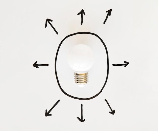 Ampoule à l'intérieur de la forme ovale dessinée à la main avec divers symboles de flèche