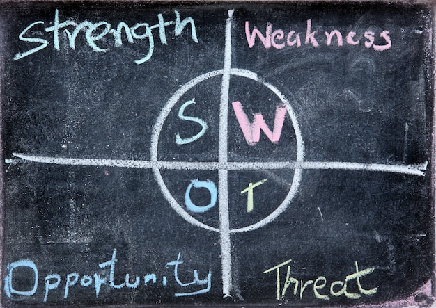 Analyse commerciale swot