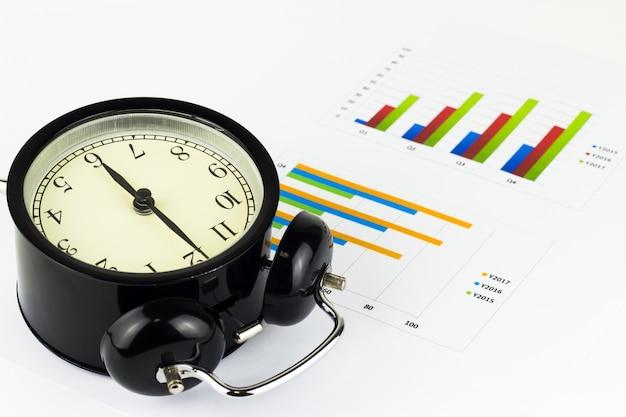 Analyse graphique, calculs, économies avec réveil