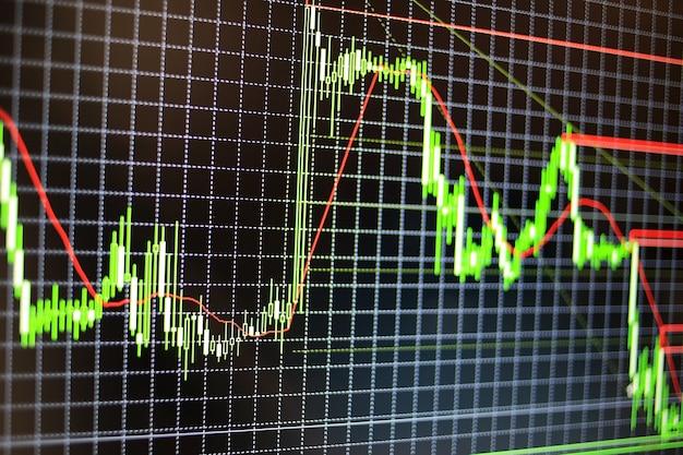 Analyse graphique du marché boursier pour l'investissement financier. tableau graphique de bougie