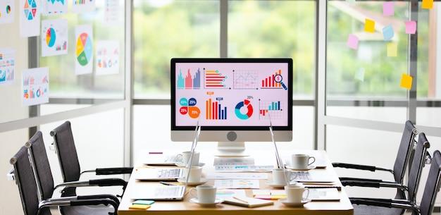 Analyse des ventes cible graphique de croissance graphique des données du rapport d'investissement sur un grand écran d'ordinateur placé au milieu de la table de réunion devant les fenêtres du bâtiment en verre avec vue sur le jardin en arrière-plan flou.