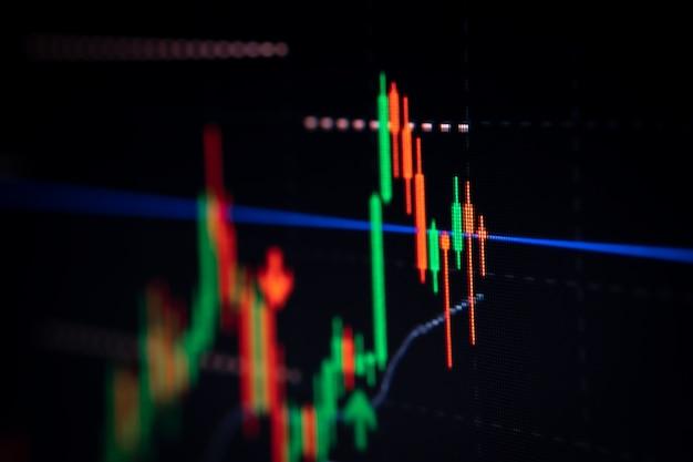 Arrière-plan du graphique graphique du marché boursier sur écran led