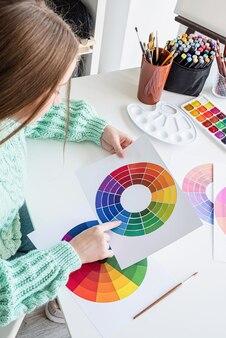 Artiste travaillant avec des échantillons de couleurs et une roue chromatique