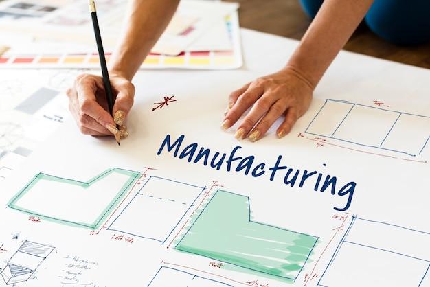 Assembler le modèle d'entreprise de production manufacturière
