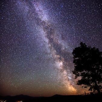 Astrophopo ciel profond