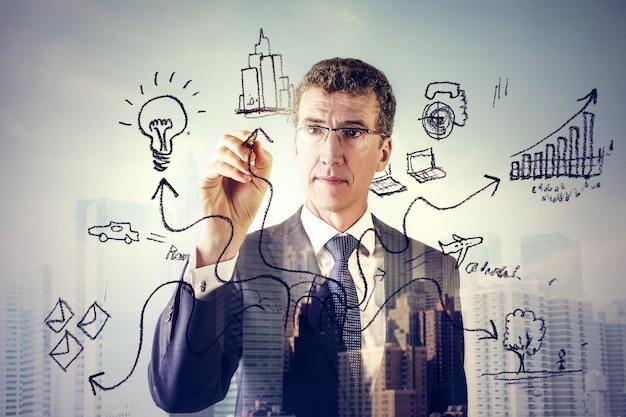 Avoir des idées et des innovations