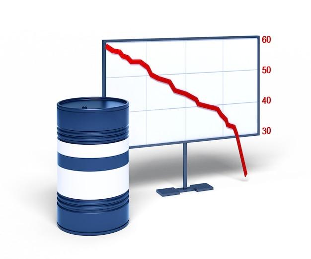 Baril de pétrole avec graphique de prix décroissant