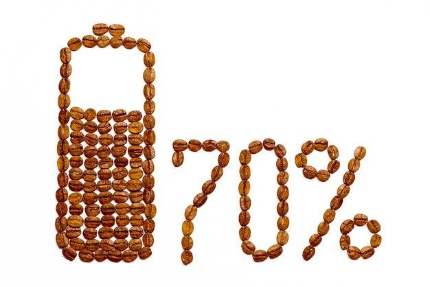 La batterie charge 70% des grains de café en blanc.