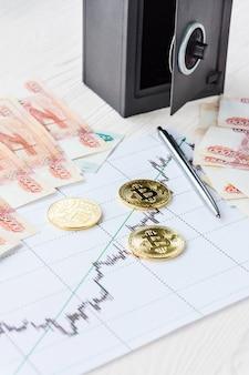 Bitcoin sur la carte