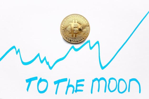 Bitcoin cryptocurrency graphique de croissance des pièces de bitcoin sur le graphique d'échange