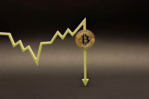 Bitcoin avec graphique se terminant par une flèche pointant vers le bas derrière lui sur fond texturé noir