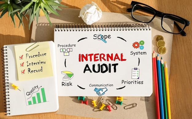 Bloc-notes avec outils et notes sur l'audit