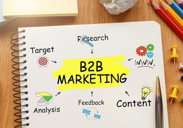 Bloc-notes avec des outils et des notes sur le marketing b2b