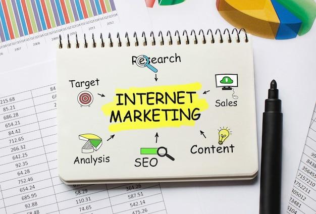 Bloc-notes avec outils et notes sur le marketing internet