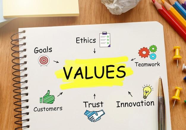 Bloc-notes avec outils et notes sur les valeurs
