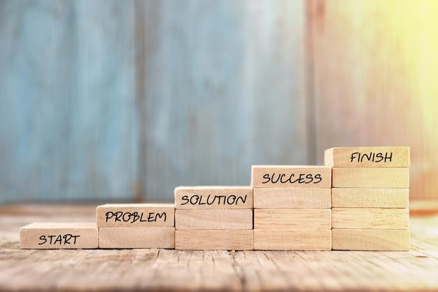 Un bloc avec une solution d'idée de mot pour réussir avec un espace de copie. concept d'entreprise