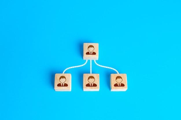 Les blocs de chef et d'employés sont reliés par des lignes de flèches. formation et échange d'expériences