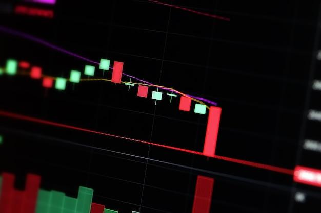 Bourse, graphique des prix de la crypto-monnaie sur un écran. graphique en chandeliers, btc. marché de change en ligne. négocier, enchérir. suivi du taux de crypto-monnaie. 4k. fermer.