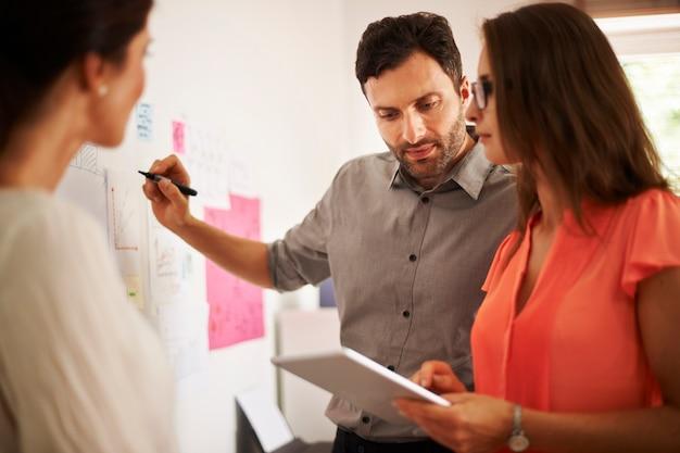 Brainstorming en entreprise avec l'équipe