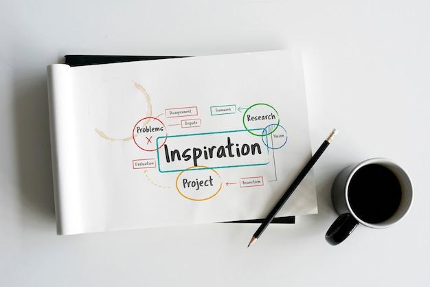 Braunstorming travail d'équipe partage sketch design