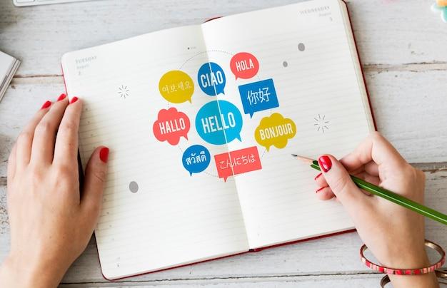 Bulle de dialogue de différentes langues concept bonjour
