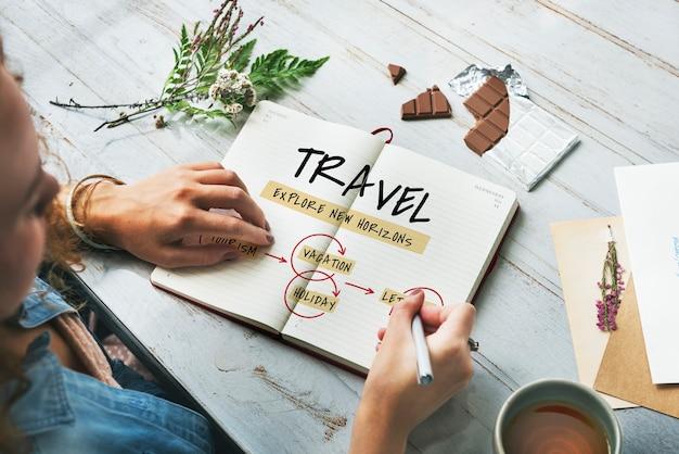 Bulles de voyage aventure wanderlust