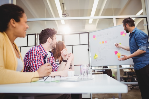Cadre expliquant la stratégie du tableau blanc lors d'un brainstorming au bureau créatif