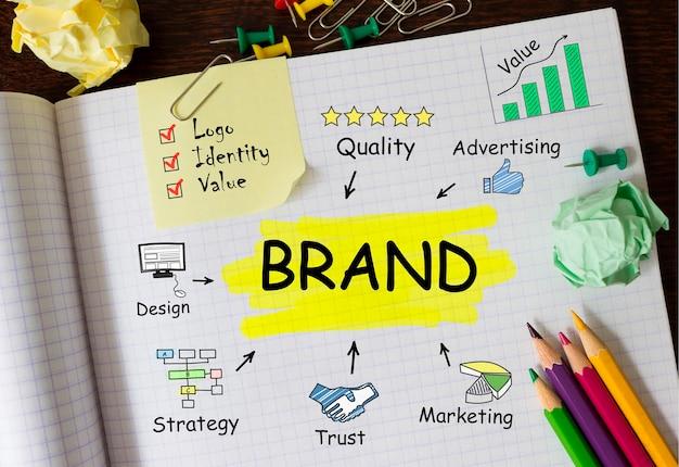 Cahier avec outils et notes sur la marque