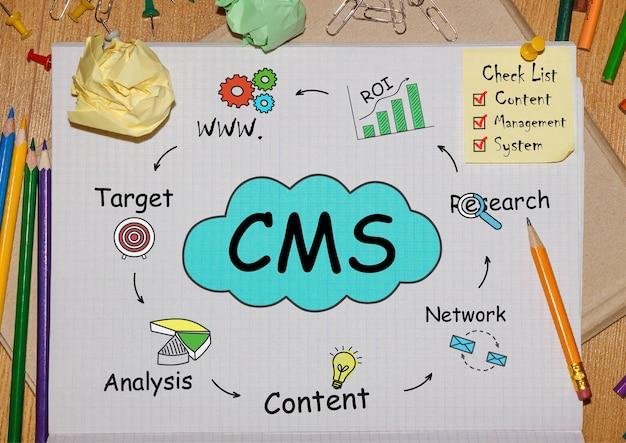 Cahier avec toolls et notes sur cms, concept