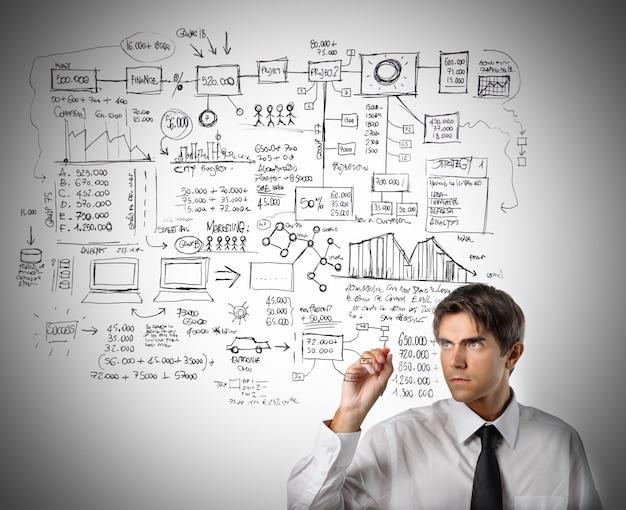 Calcul d'un plan de technologie d'entreprise