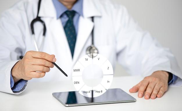 Calendrier de vaccination des adultes
